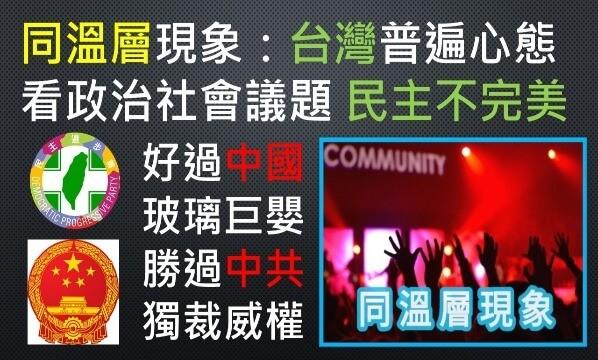 台灣人-台灣-同溫層-現象-特徵-特色-政治-社會-民主-自由-制度-完美-中國人-中國-玻璃心-巨嬰-中共-共產黨-獨裁-威權-自我-取暖-自扯後腿-舒適圈-心理-心態-作祟-障礙-談話-會話-溝通-討論-辯論-設定-限定-範圍-特定-議題-主題-意見-興趣-話題-自我設限-能力-進步-UNOLIN-講座-新聞-評論-2018-2018年